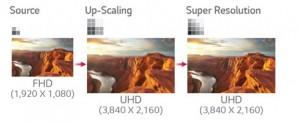 up scaling LG